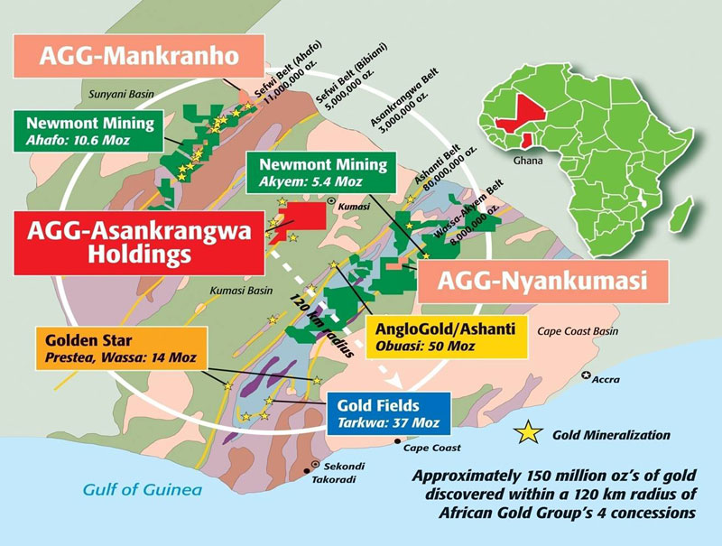 Ghana-properties2